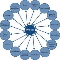 Hsbc new business plan
